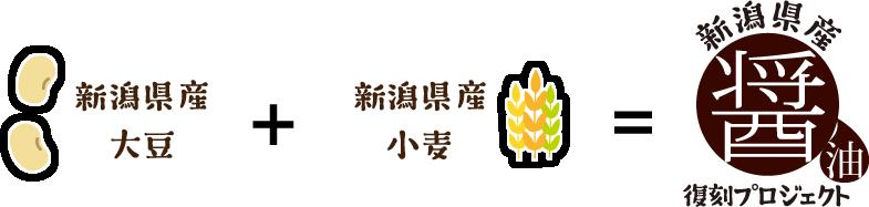 新潟県産大豆と小麦
